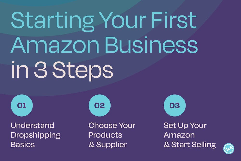 How to find products to sell on Amazon.com