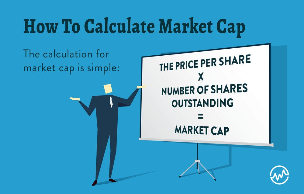 How to calculate market cap