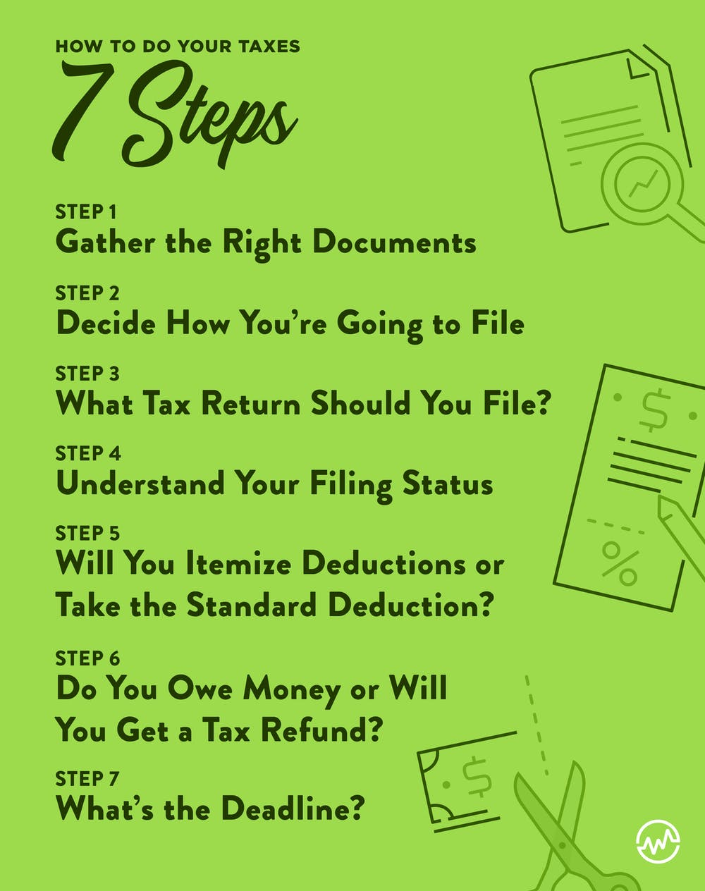 How To Do Your Taxes in 7 Steps