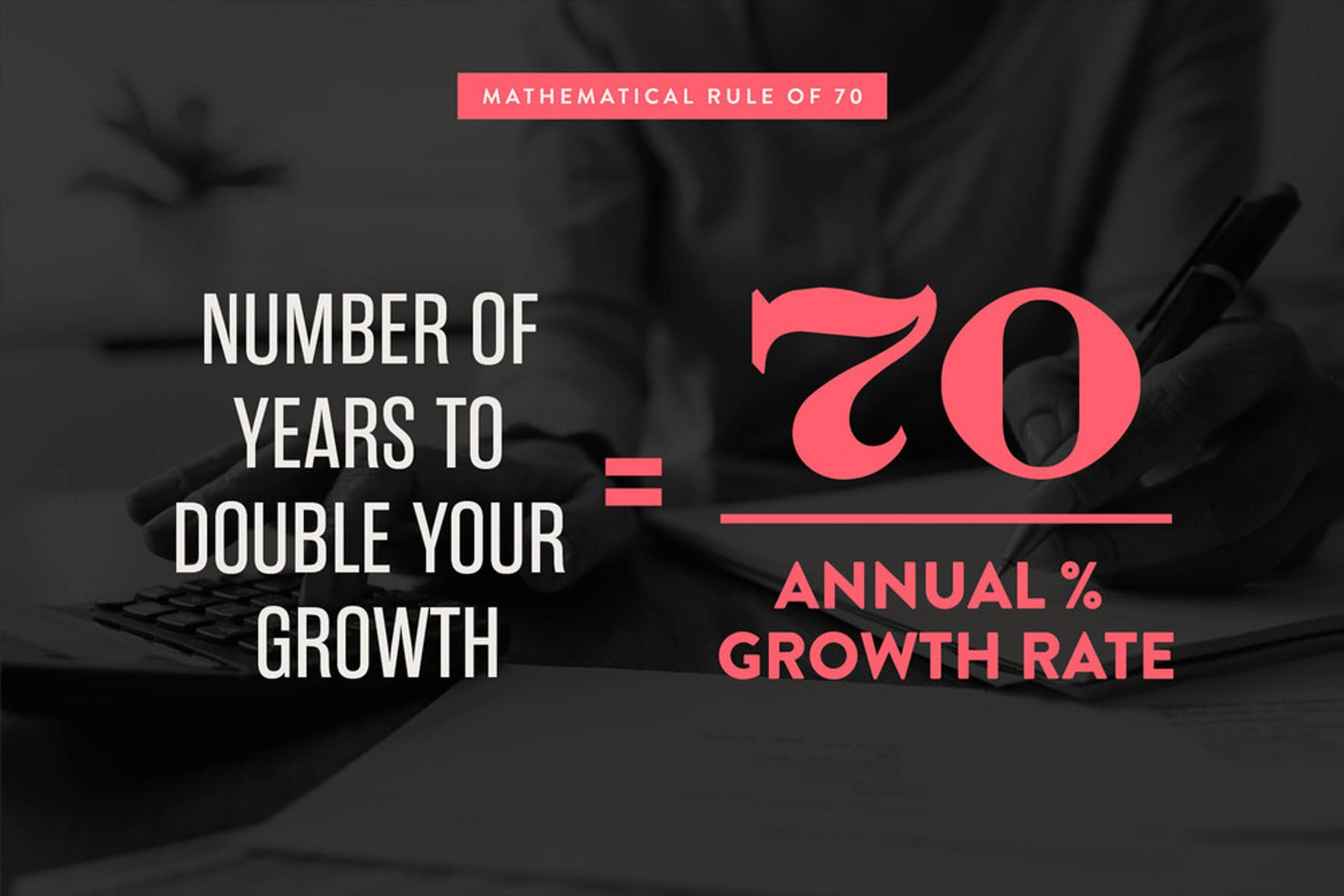 mathematical rule of 70 chart used for financial growth