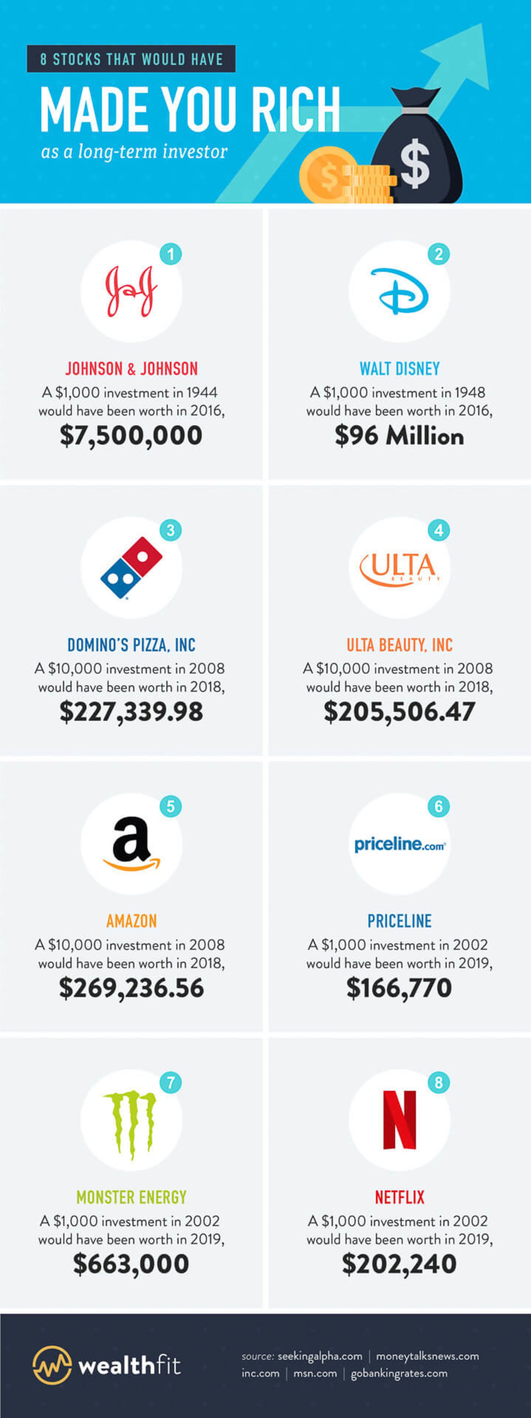 Infographic of stocks that could have made you rich
