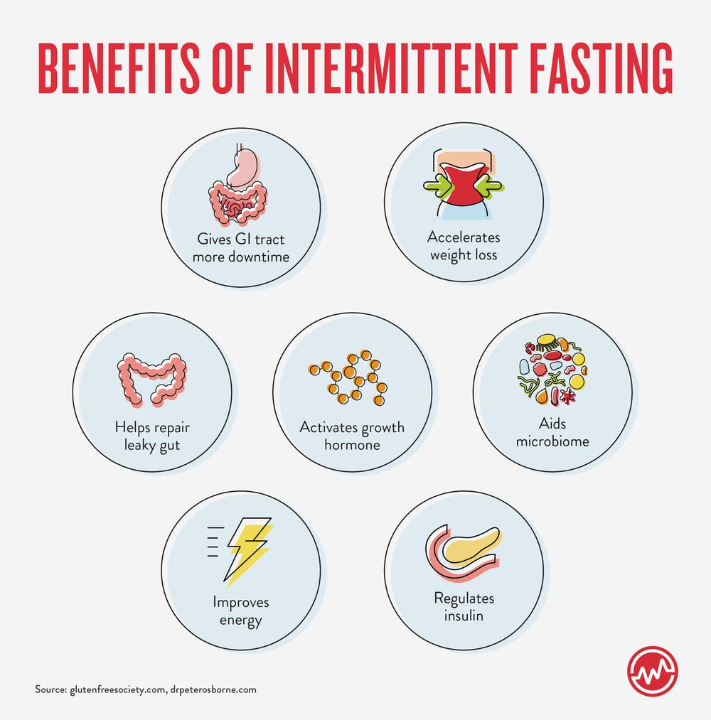 Benefits of Intermittent fasting when sticking to a diet