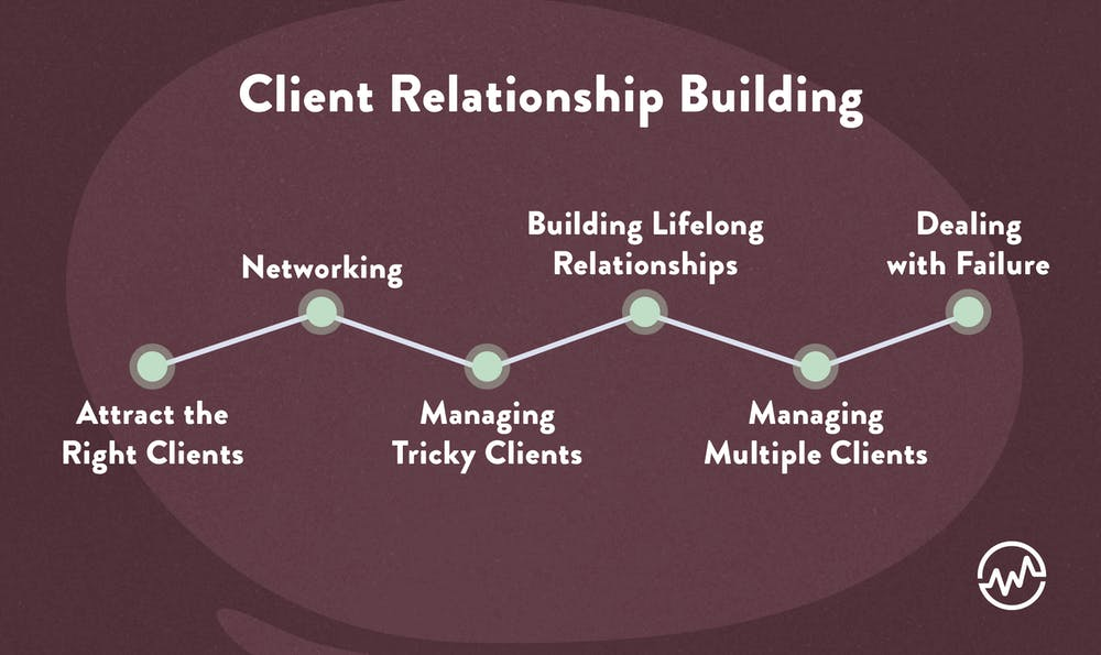 How to build client relationships