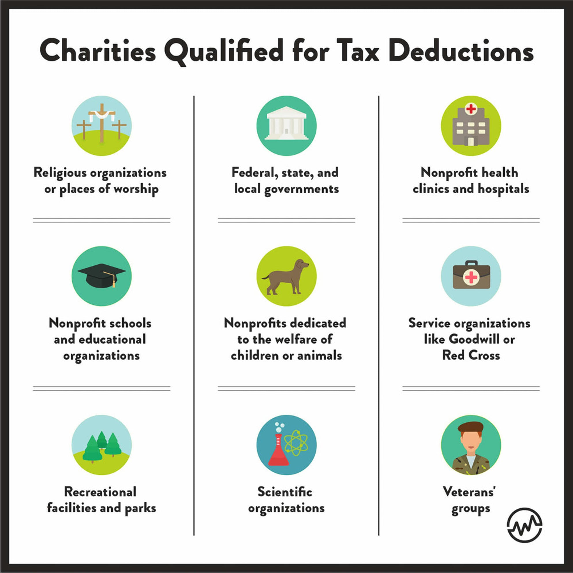 Charity qualified for tax deductible donations