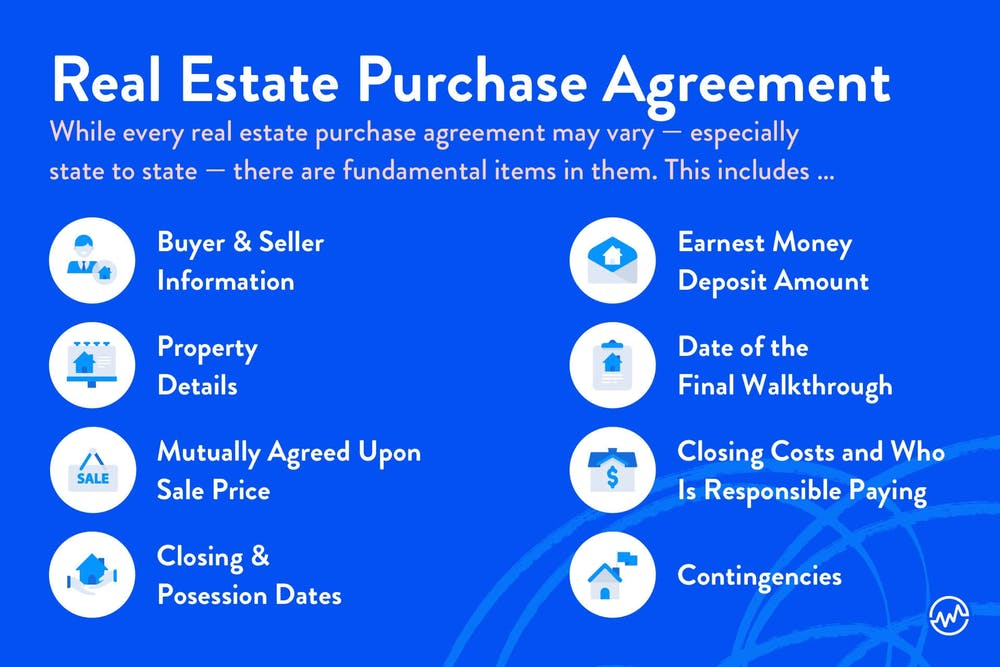 The componets of a real estate purchase agreement