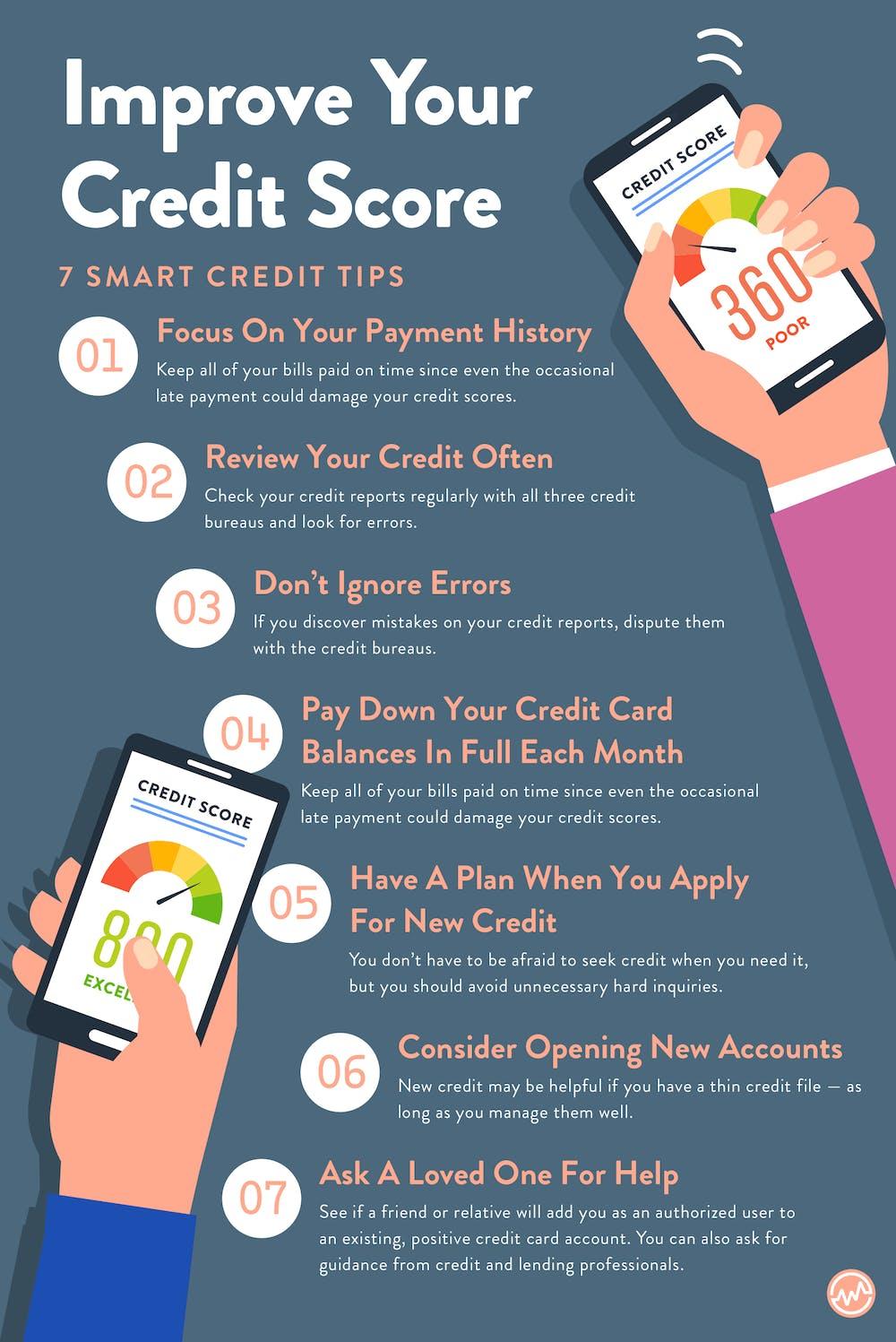 Improve your credit score instead of buying tradlines