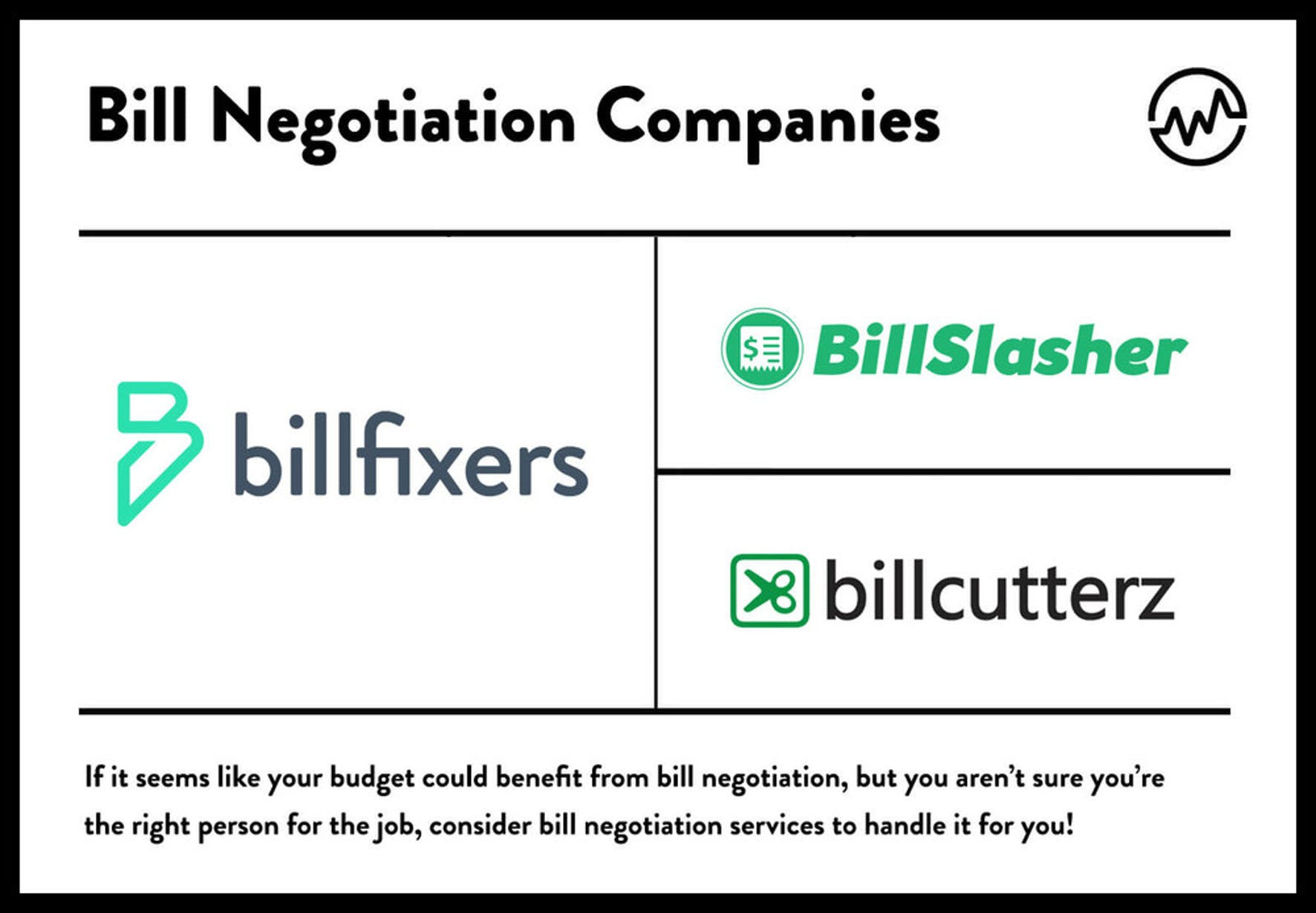 Bill Negotiation Companies