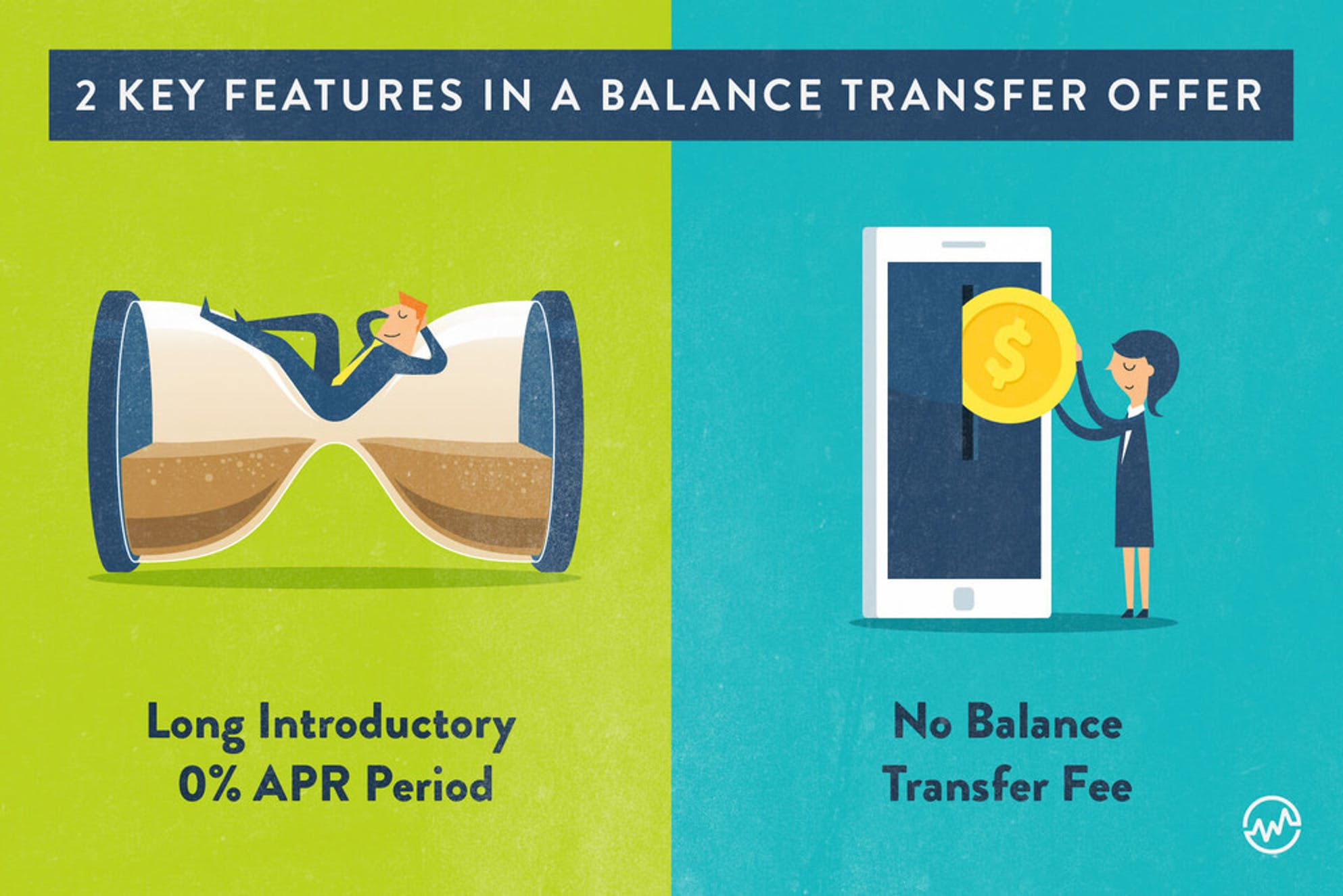 Key features in a balance transfer offer graphics