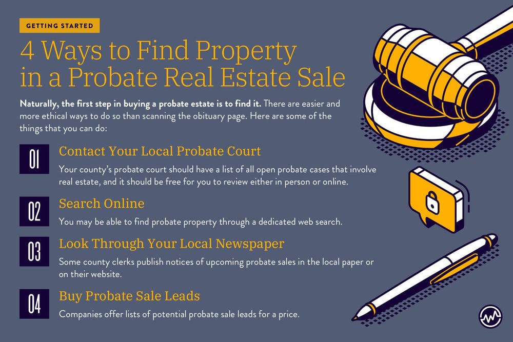 Getting Started: 4 Ways to Find Property in a Probate Real Estate Sale