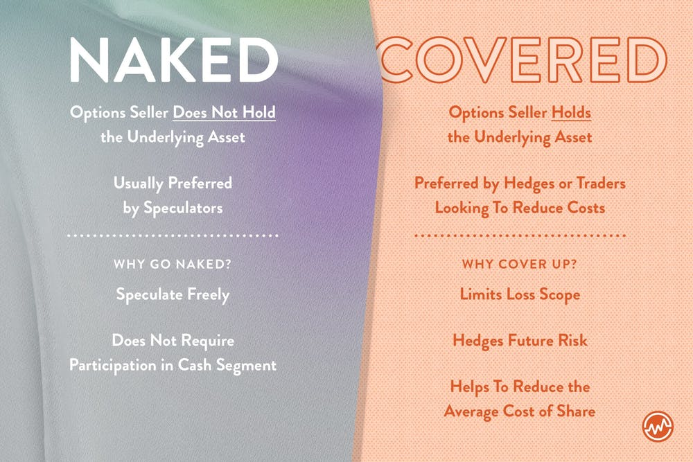 Naked vs covered options: which is best for you?