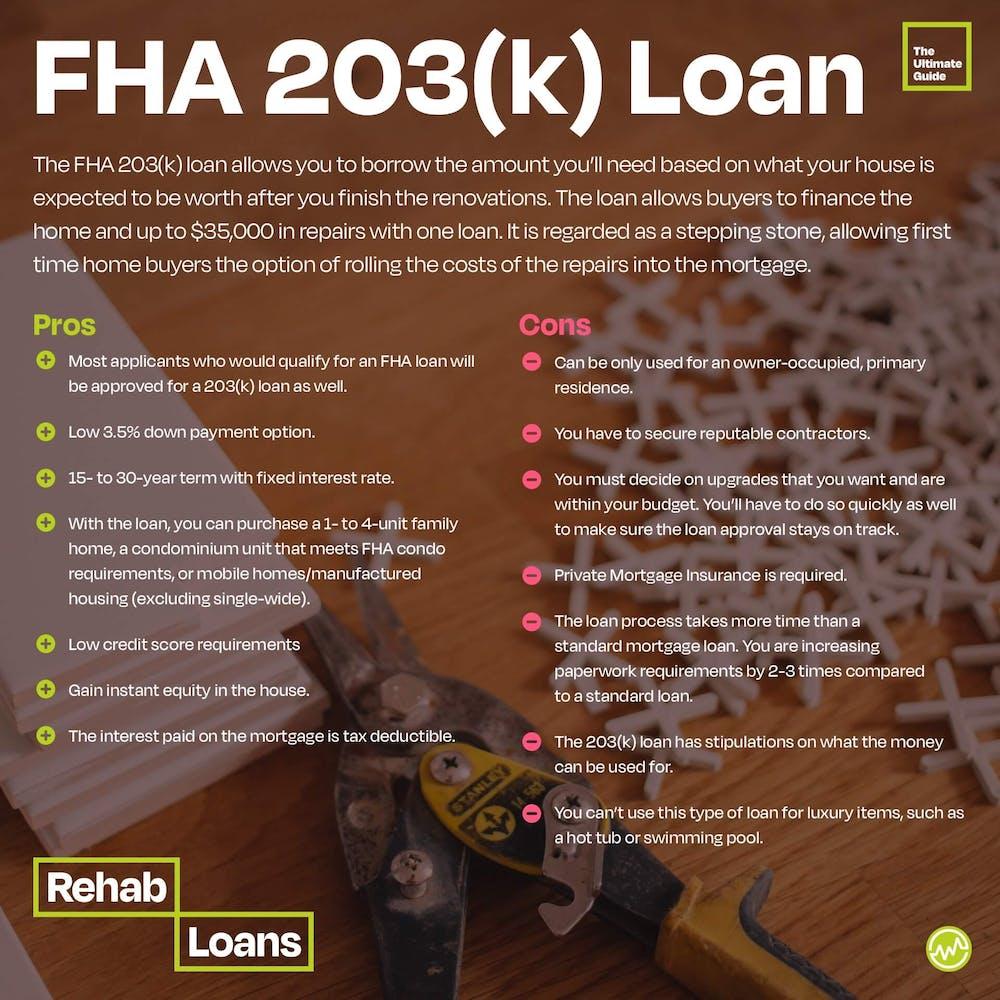 FHA 203(k) loan