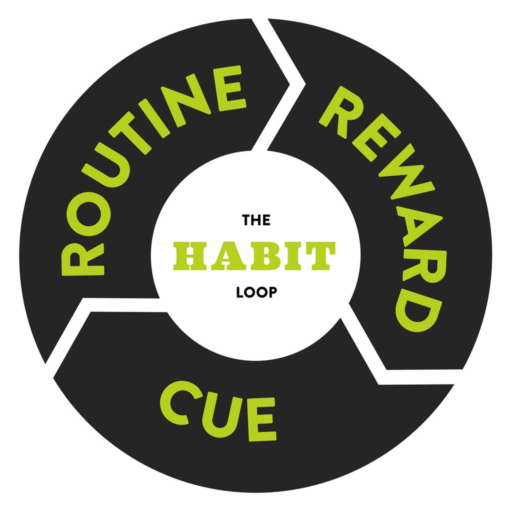 learn how to stop spending money: the overspending habit loop