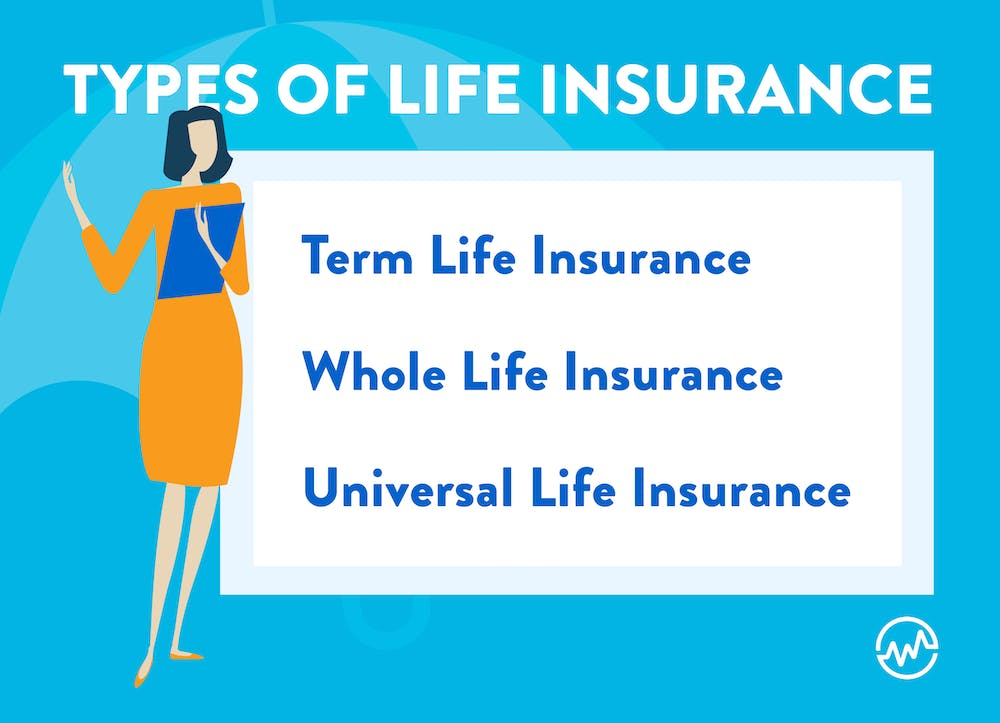 How does life insurance work? Types of life insurance: term life, whole life and universal life