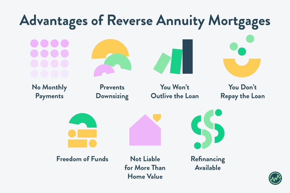 Reverse Annuity Mortgage Advantages