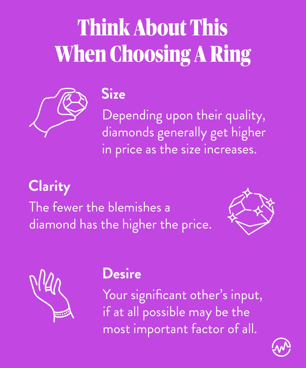 How much should you spend on an engagement ring? consider the size, clarity and desire of your significant other.