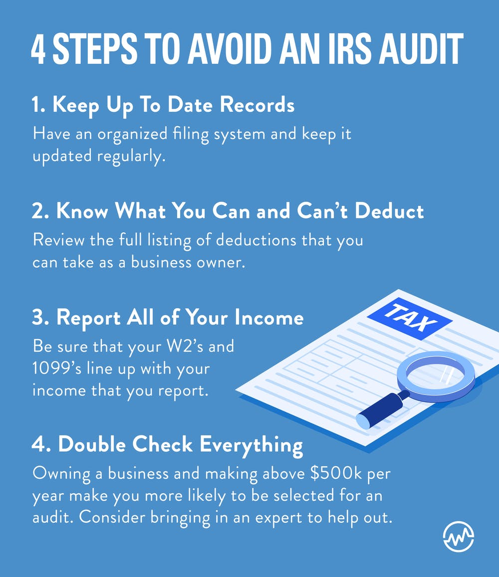 4 Steps to avoid IRS audit