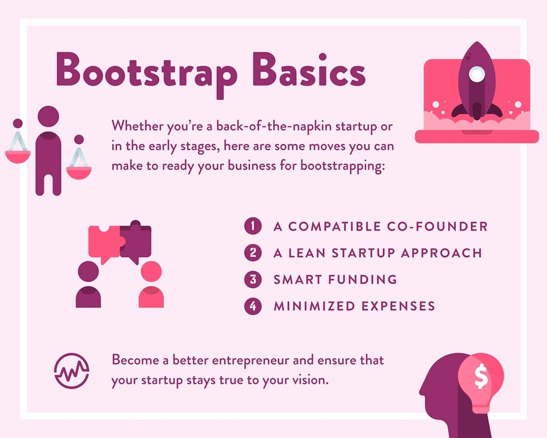 Bootstrap basics chart
