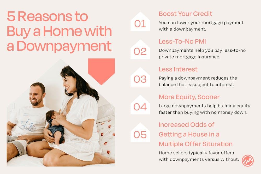 5 Advantages Of A Down Payment