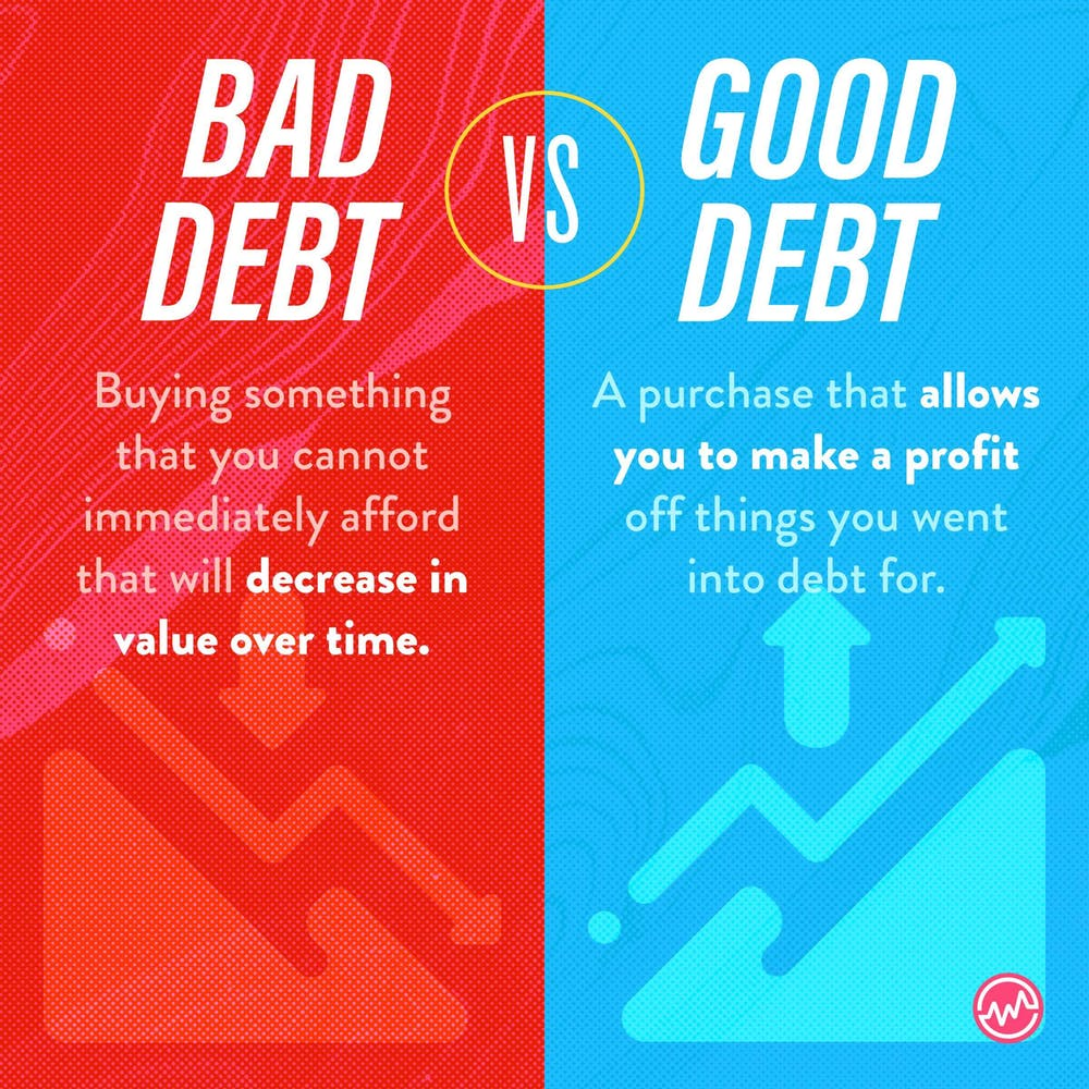 Bad debt versus good debt when discussing investing for teens