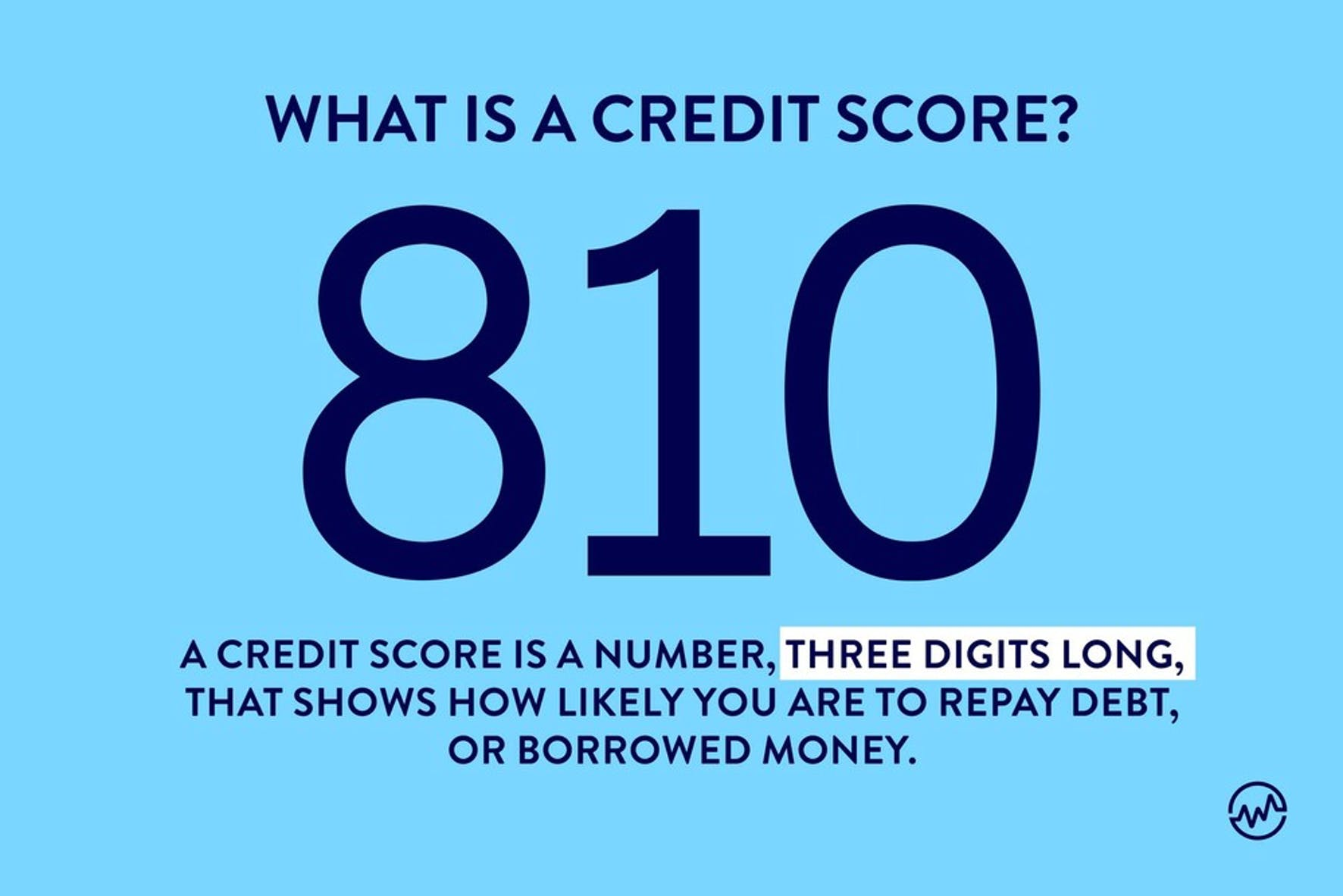 Defining what a credit score is on a blue background