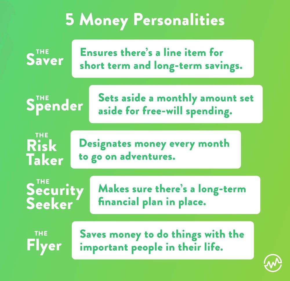 5 Money Personalities