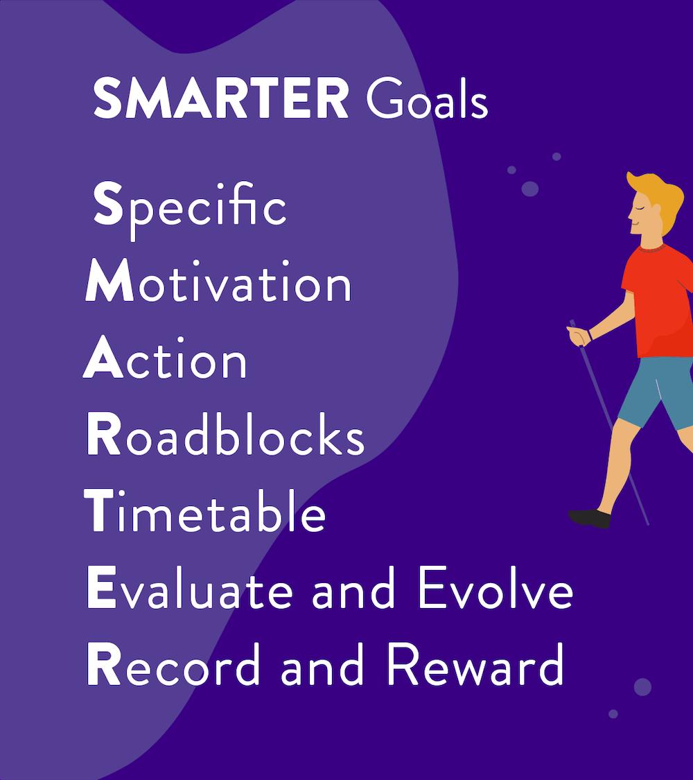How to get healthy: SMARTER goals