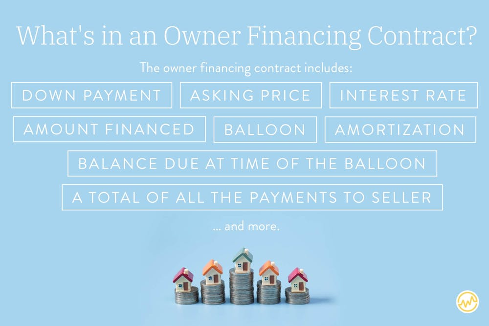 An owner financing contract works similar to bank financing, but the primary difference between both financing structures is that in the case of owner financing, the buyer repays the seller — not the bank.
