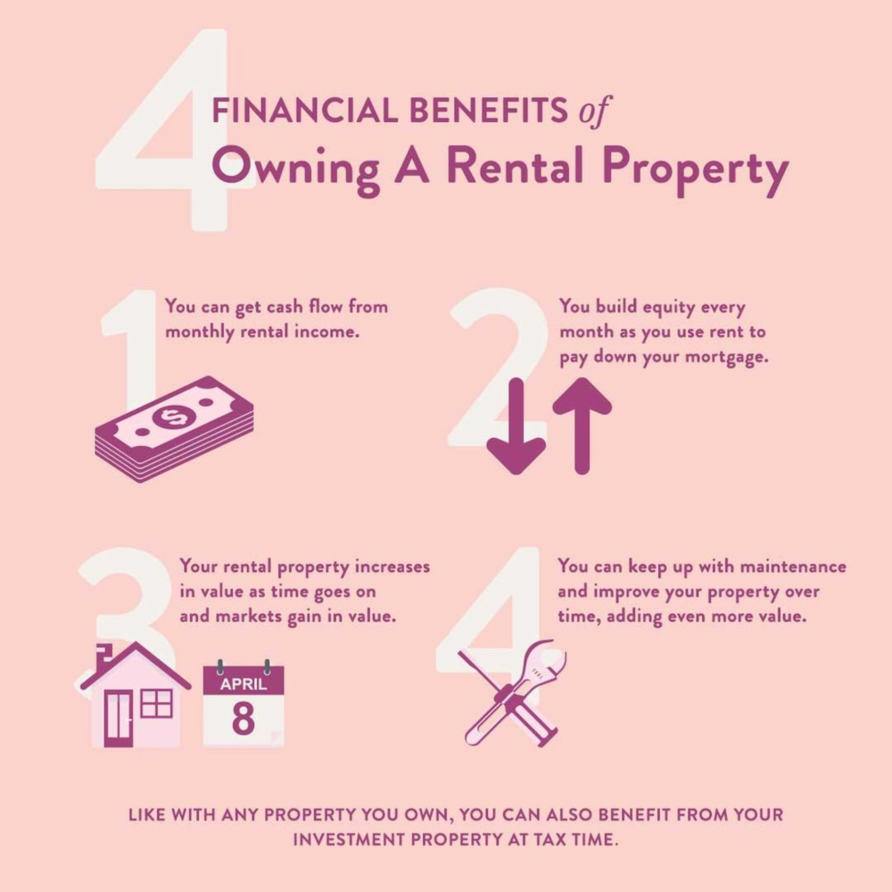 Financial benefits of owning a rental property