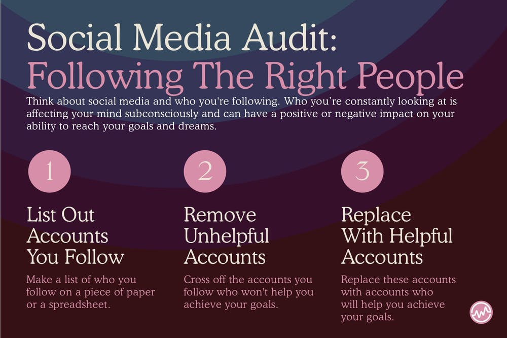 Social Media Audit: how to follow the right people