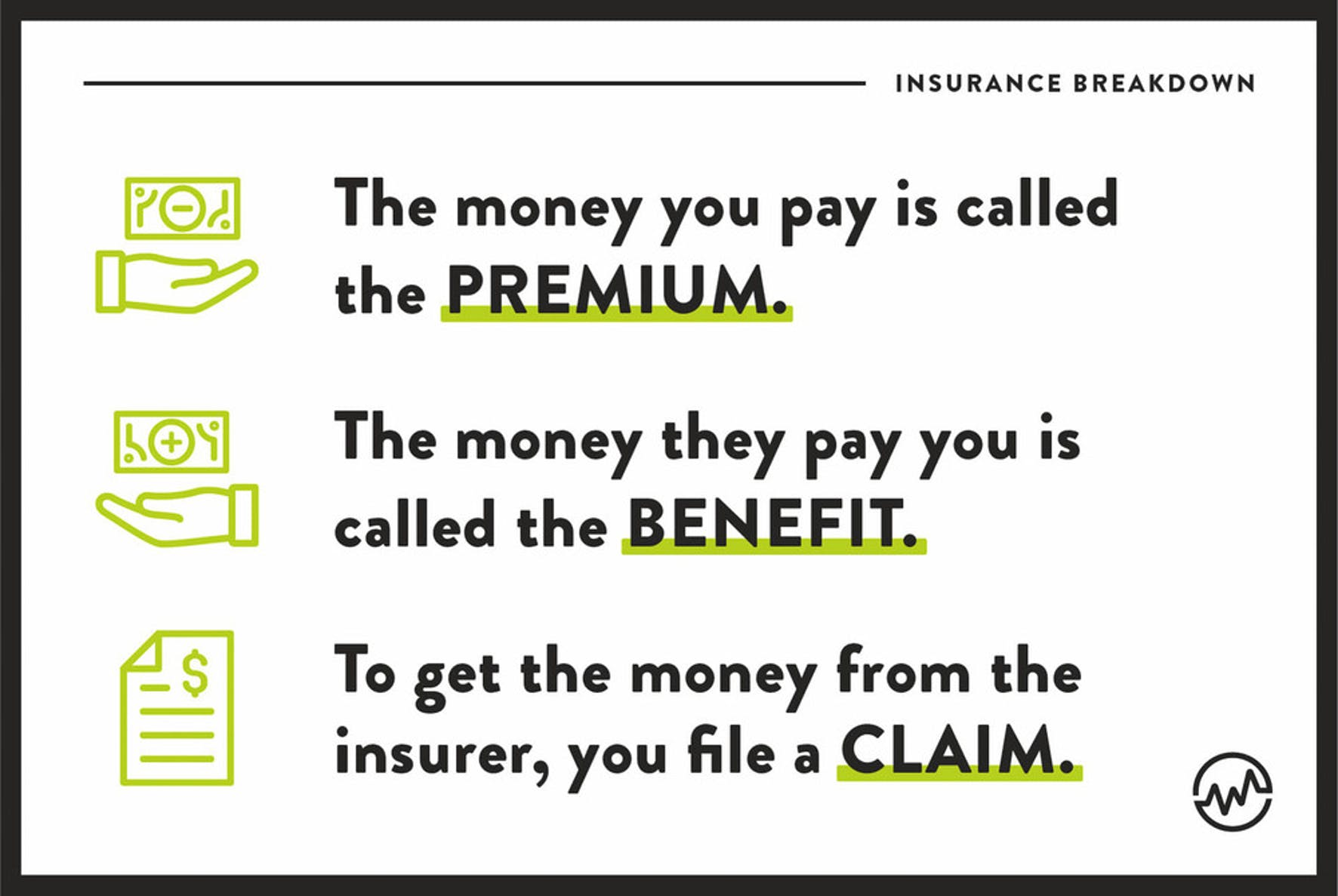 Insurance breakdown: premium, benefit, claim