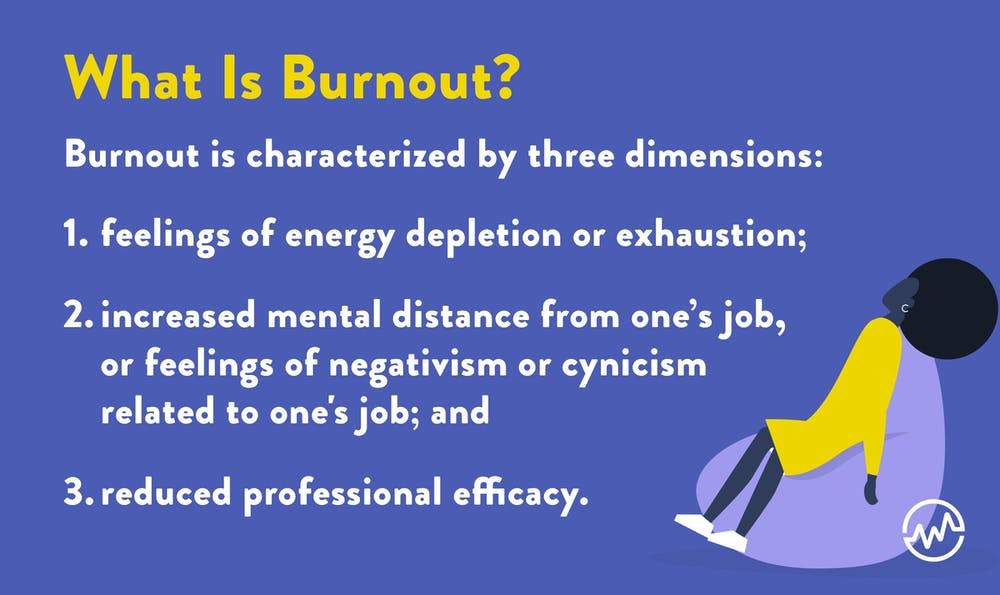 The definition of burnout