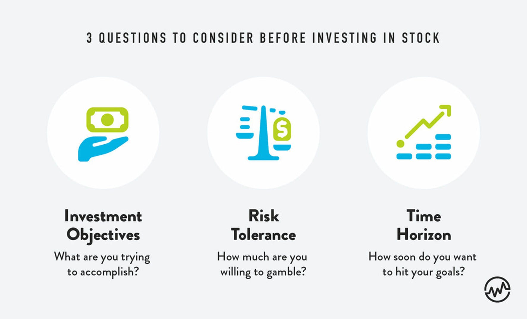 Chart of questions to ask before investing in stock