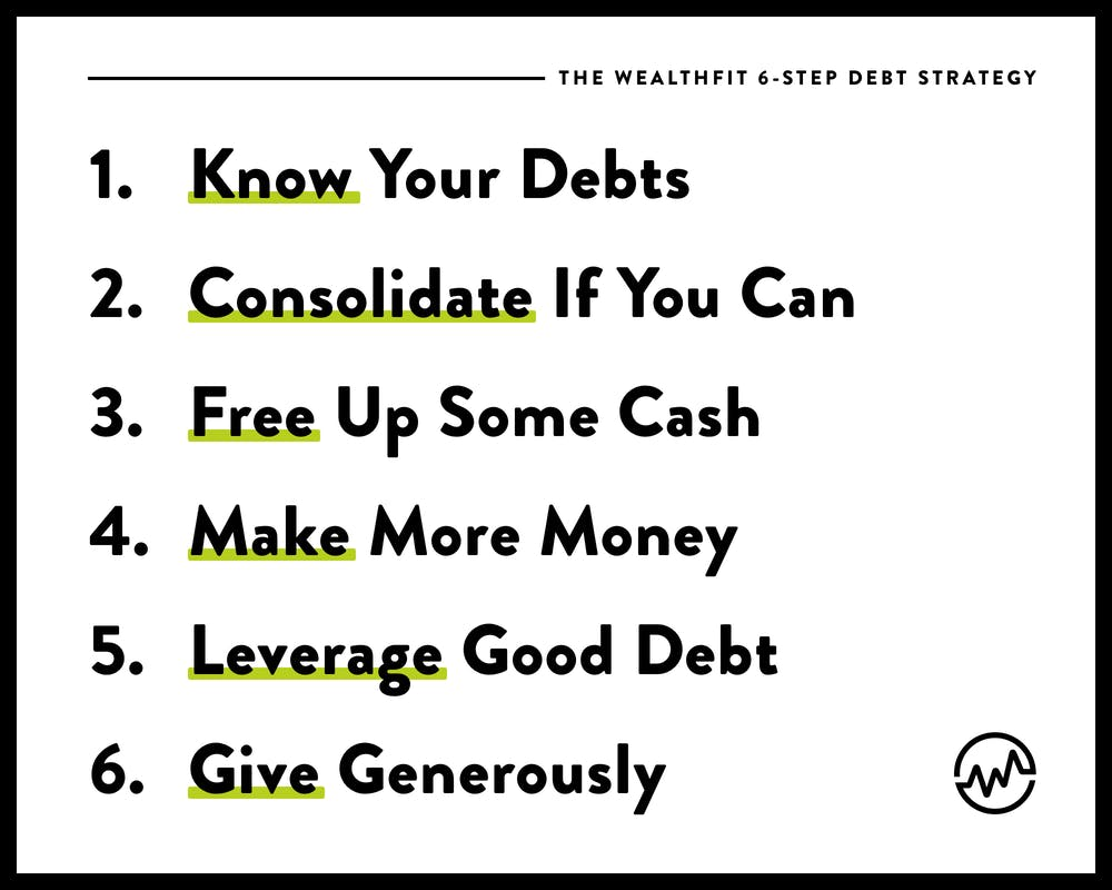 The 6 step WealthFit debt strategy