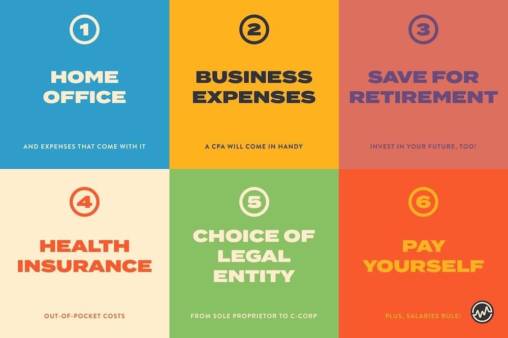 6 Tax Benefits for Entrpreneurs