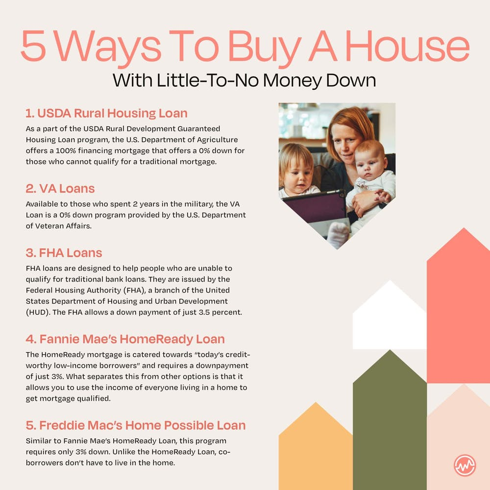 5 ways to buy a house with little to no money down: USDA Rural Housing Loan, VA Loans, FHA Loans, Fannie Mae's HomeReady Loan, and Freddie Mac's Home Possible Loan