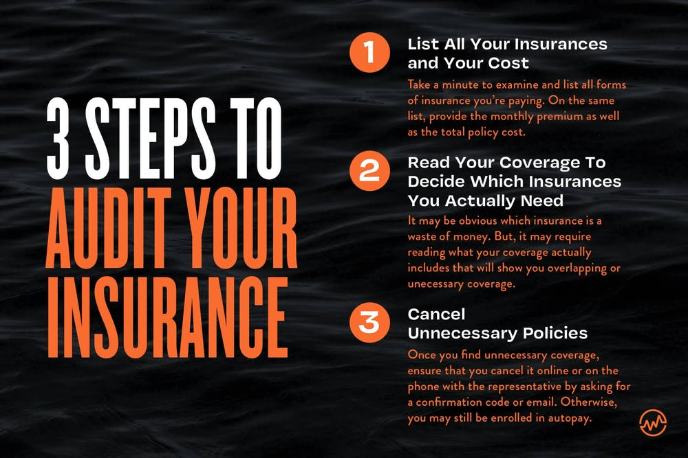 3 Steps to audit your insurance so that you don't waste money on insurance that you don't need