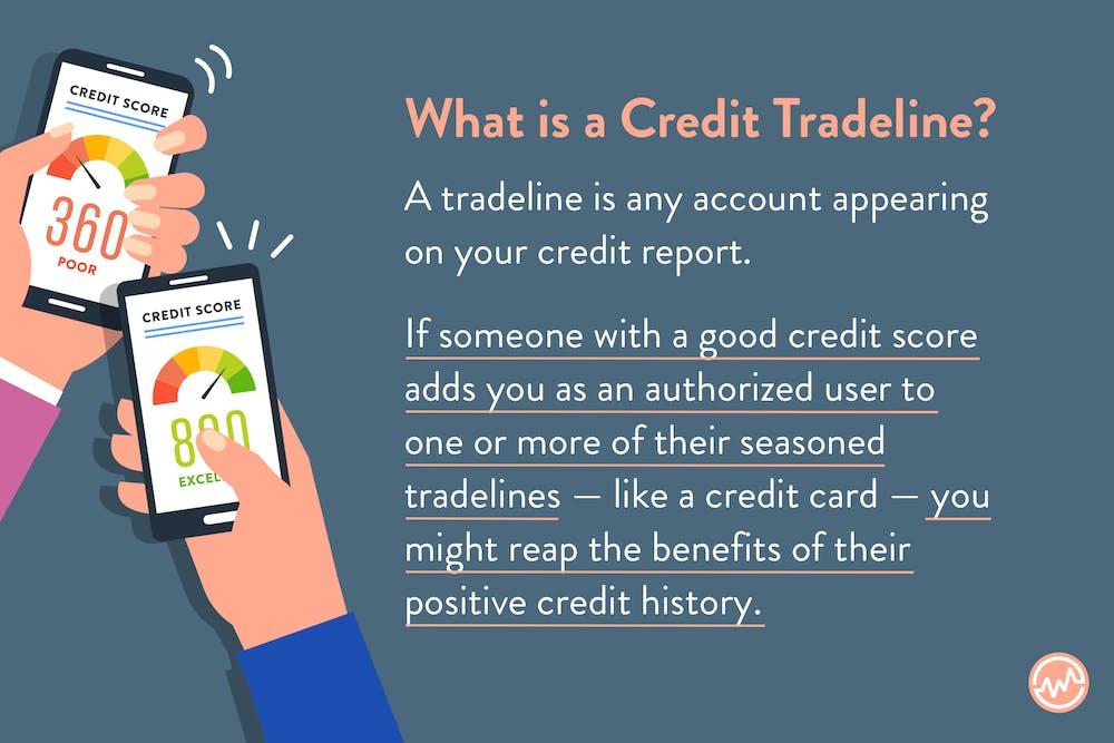 Cos'è una linea di credito?