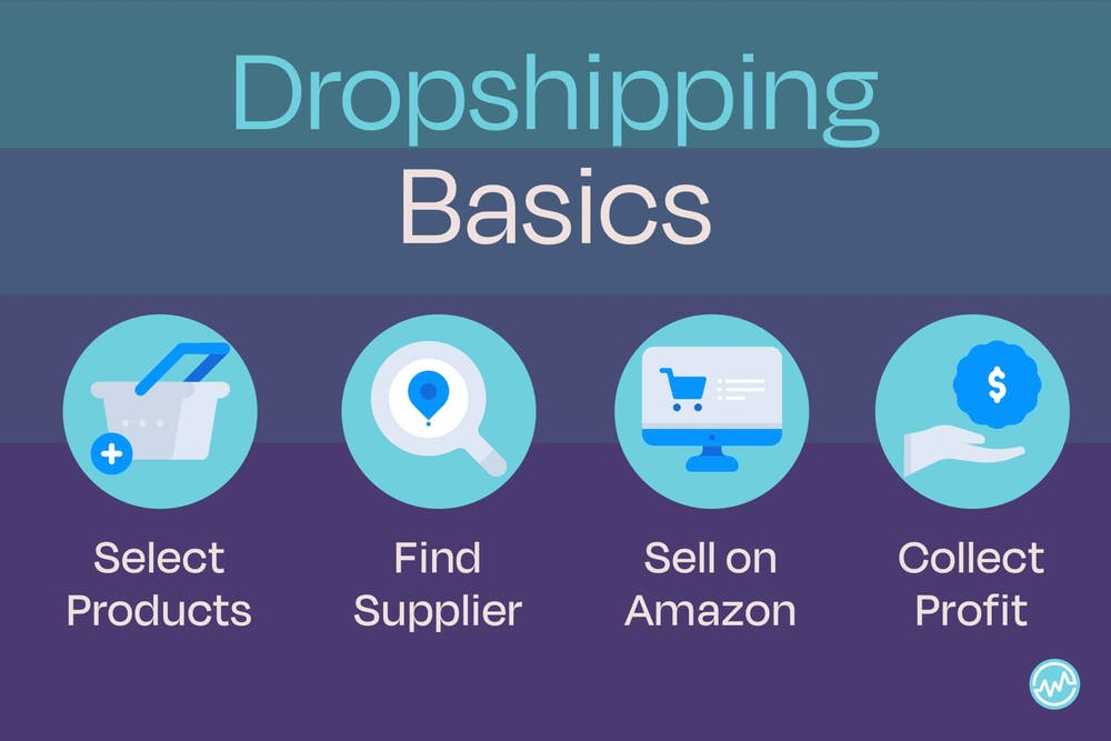 How to start selling on amazon.com