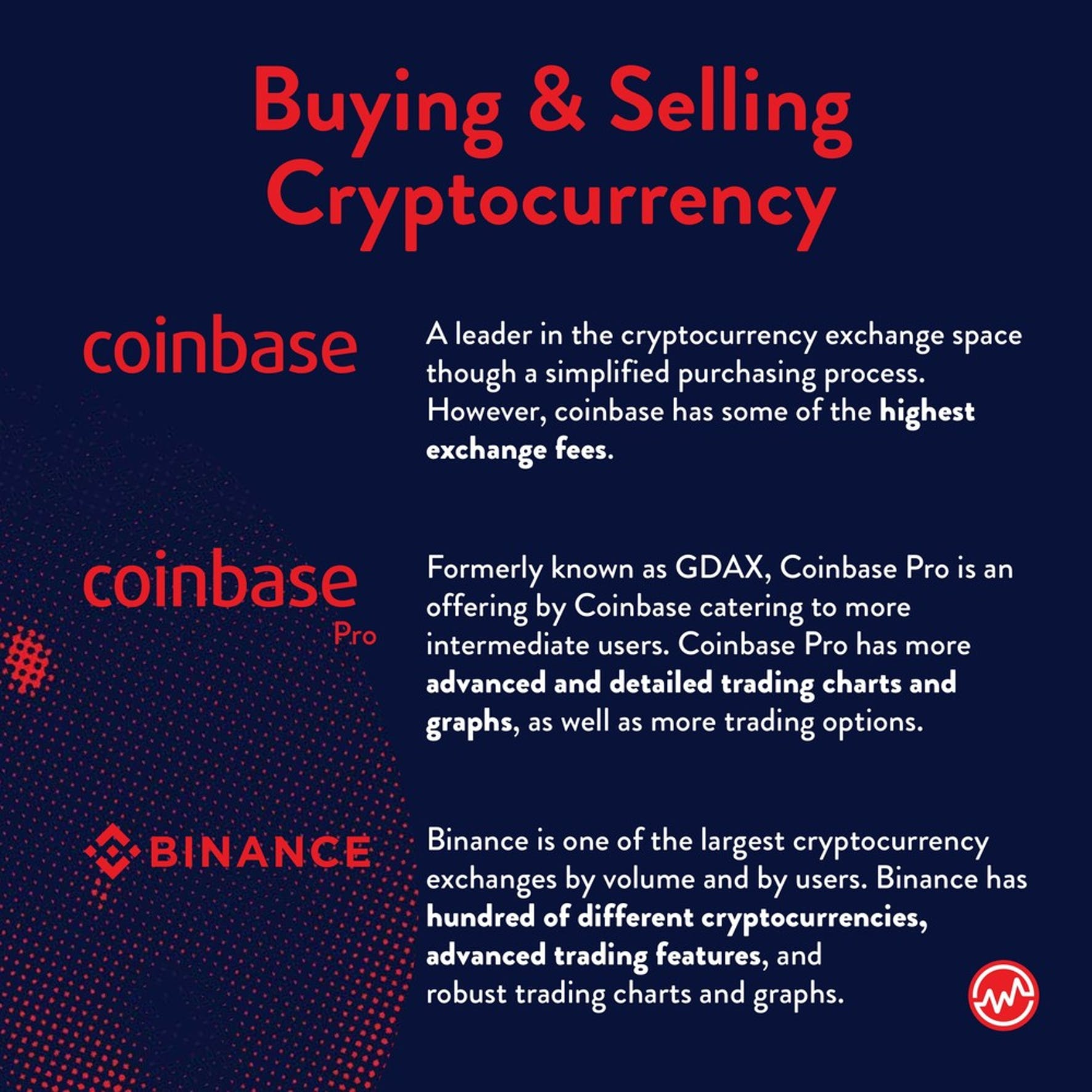 How to Buy and Sell Cryptocurrency through Coinbase, Coinbase Pro and Binance