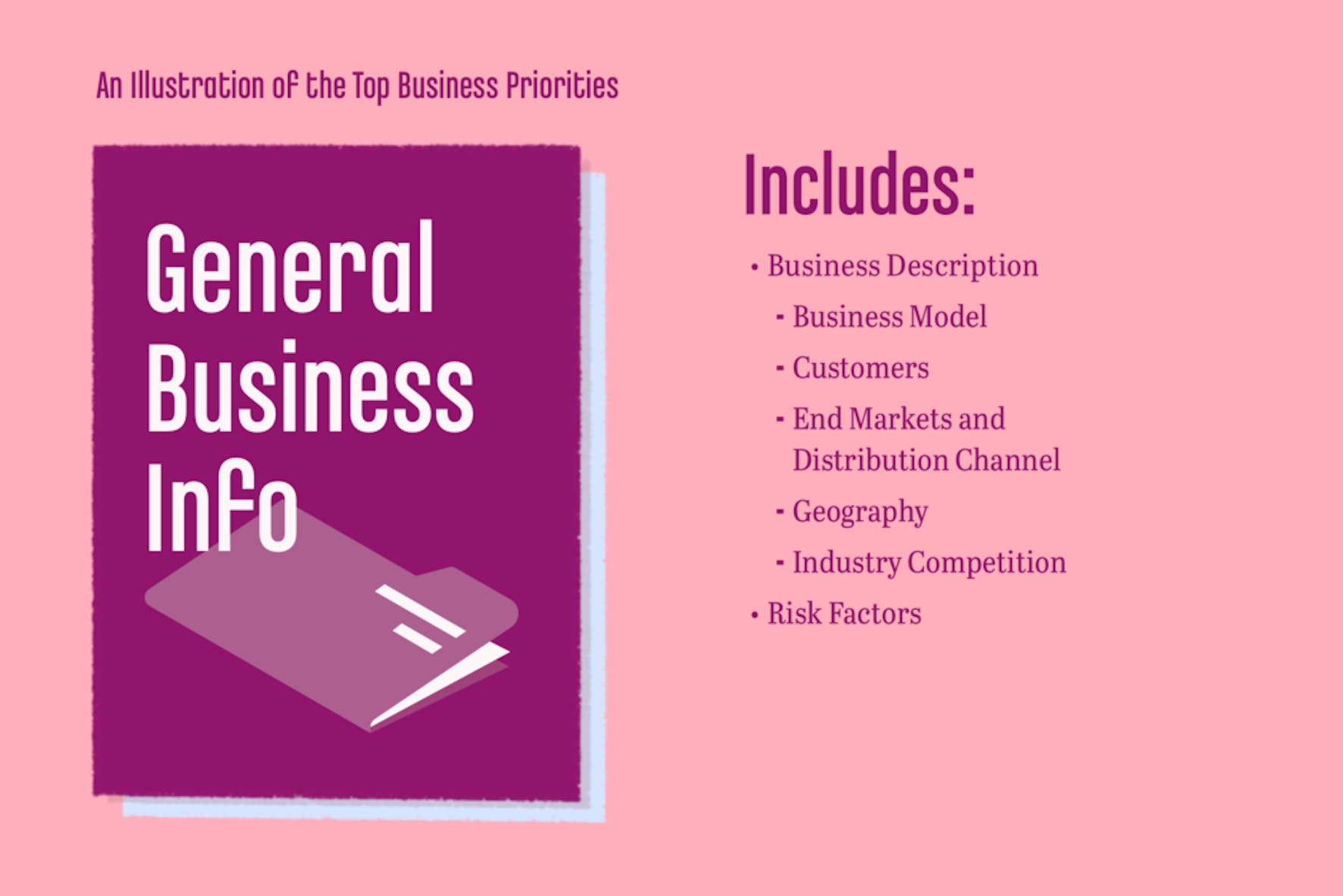 General Business Info Section of a 10-K Report
