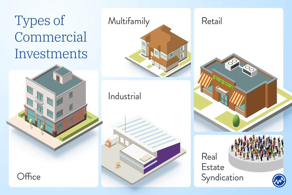 Types of Commercial Investments