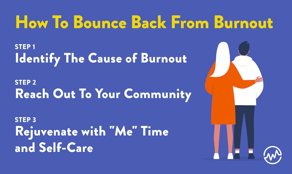 How to bounce back from burnout
