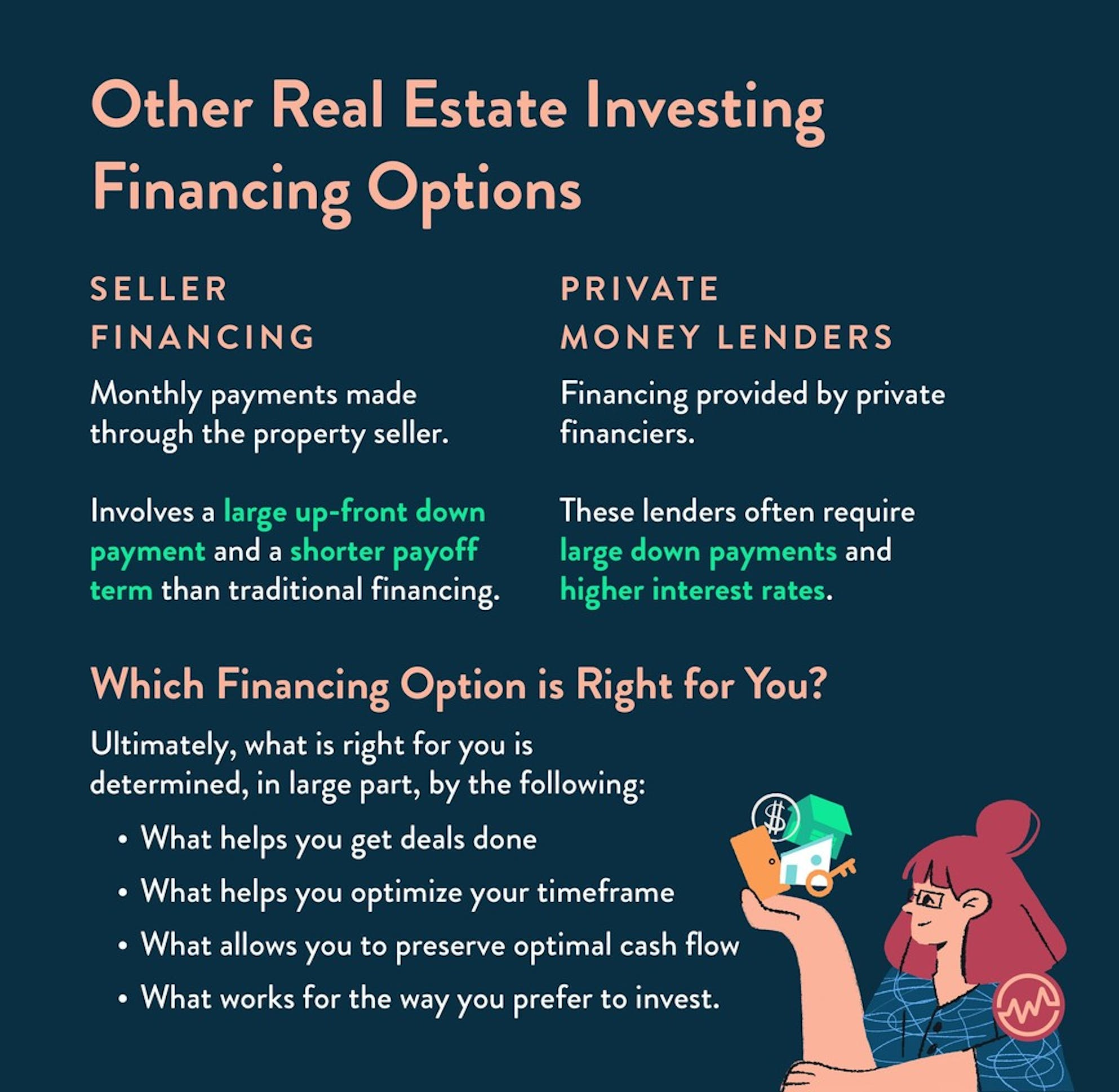 Other Real Estate Investing Financing Options