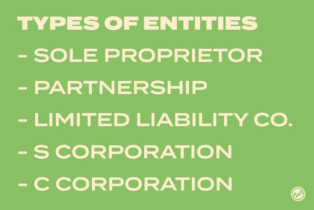 Types of business entities: sole proprietor, partnership, limited liability co, S corporation and C corporation