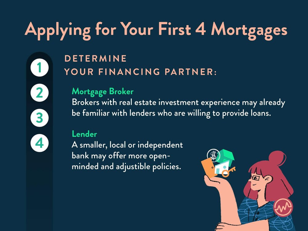 Applying for your first 4 mortgages