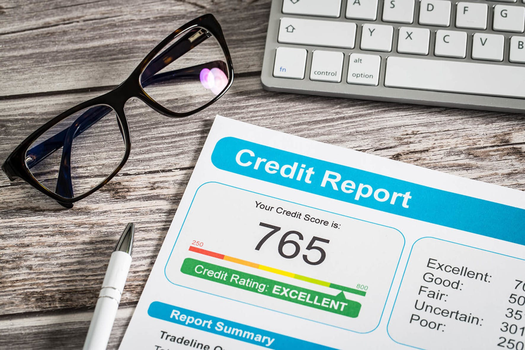 what is credit history and how is it scored?