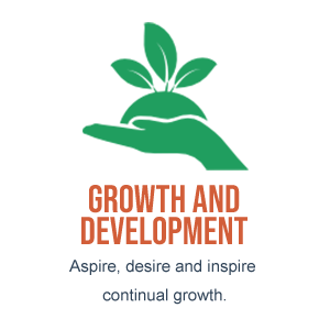 Growth and Development. Aspire, desire and inspire continual growth