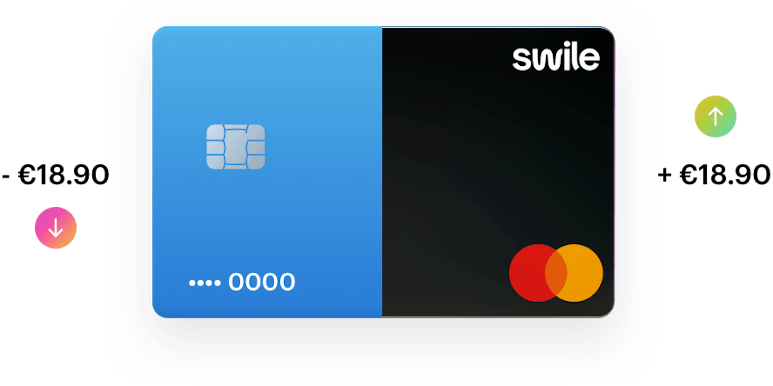 Pay with your bank card, get reimbursed.