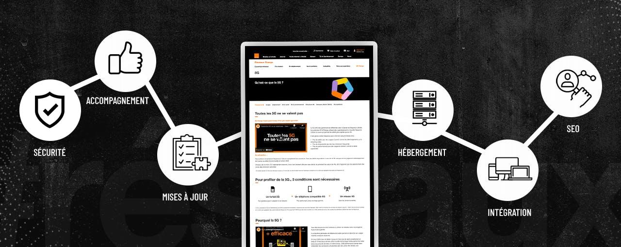 Extrait du site internet Orange Réseaux. Les prestations de l'agence digitale Webqam autour du site : Sécurité, Accompagnement, Mises à jour, Hébergement, Intégration et SEO