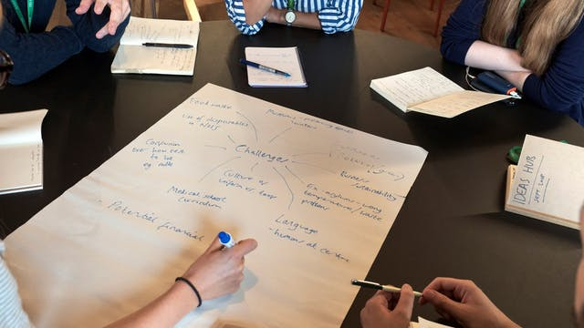 Large sheet of paper with a mind map on in the centre of a table surrounded by five small notebooks. People are half in shot, sitting around the table.
